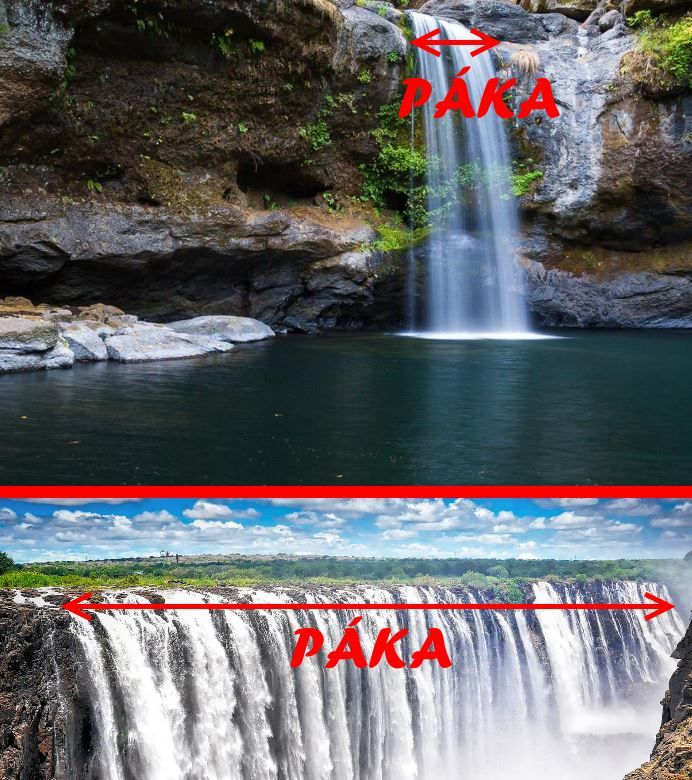 Páka bohatství vodopád